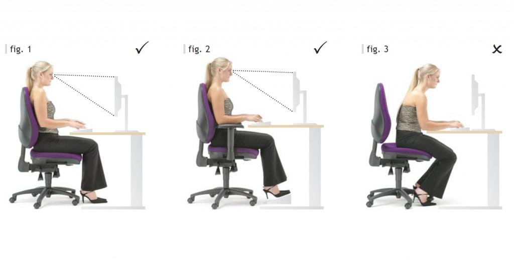 Exemples de bonnes et mauvaises postures